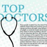 Top Doctors Charlotte Magazine